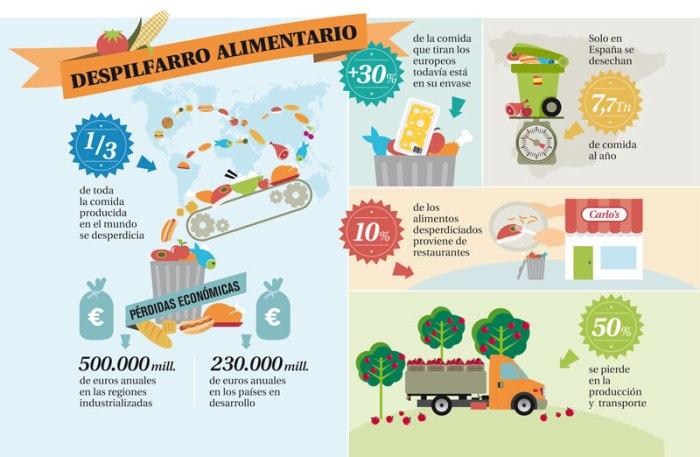 infogra_alimentacion