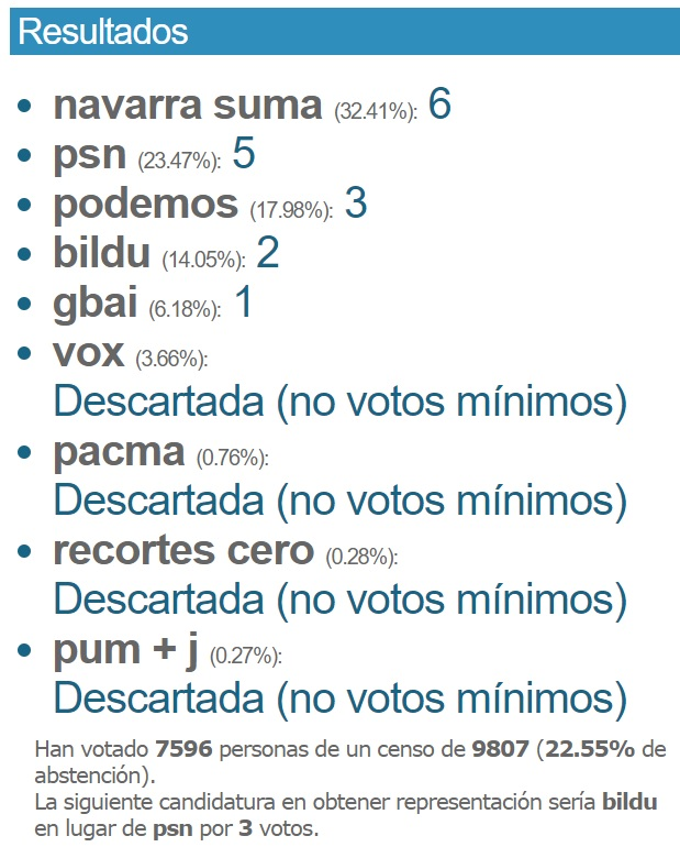 resultados dont estella